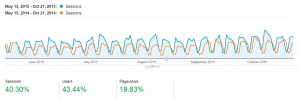 NRF 6-month pageviews sitewide